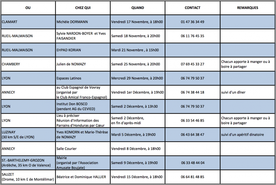 Programme detaille rev1